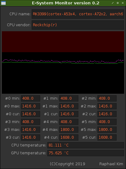 Graphical CPU and GPU monitoring utility – Astralivious home sweeties