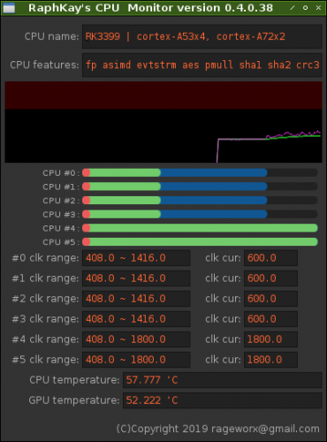 Graphical CPU and GPU monitoring utility – Astralivious home